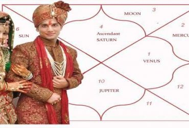 love problem solution +91-9501234145