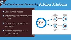 Services Development of Android Mobile Applications