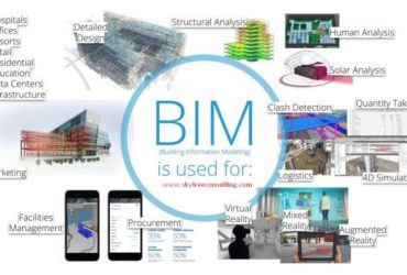 BIM – Building Information Modeling Bangalore – skytreeconsulting.com