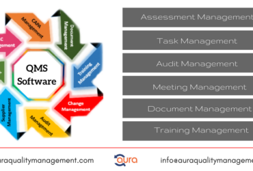 Quality and Compliance Management Software | Certified quality management software
