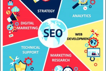 DIGITAL MARKETING TRAINING IN SOUTH DELHI