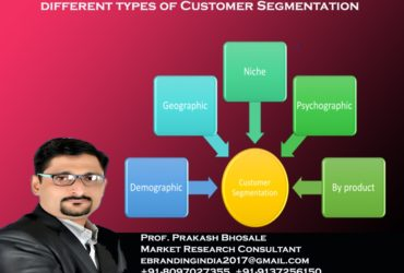 How to know different types of Customer Segmentation?