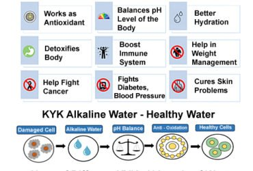 KYK Alkaline Water Ionizer  Hyderabad Dealer