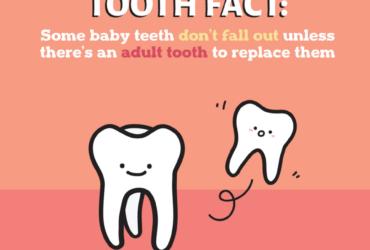 Best Dental Implants in  Gurgaon For Best Dental Treatment For Missing Teeth.