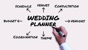 Wedding Planner with Best Services and Reasonable Price | Catering Services, Blue divine