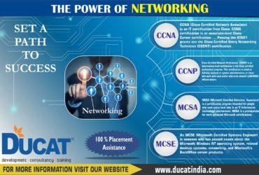 CCNA Training Institutes In Faridabad