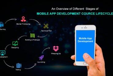 learn mobile application development