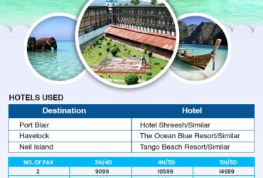Cheap International Holiday Packages Including Flights
