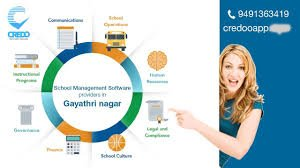 school and college management ERP software companies hyderabad