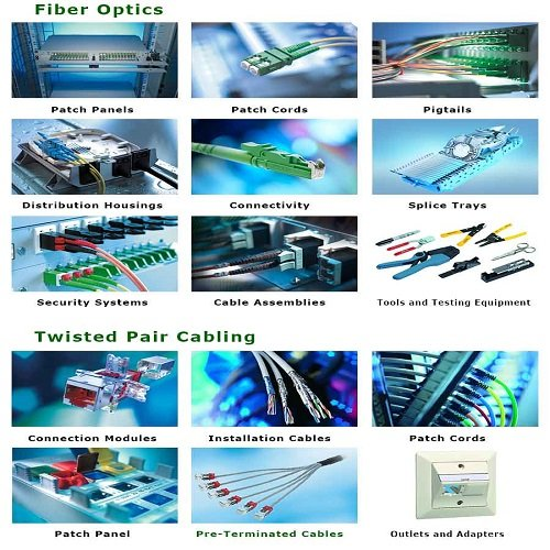 RDM Structured Cabling