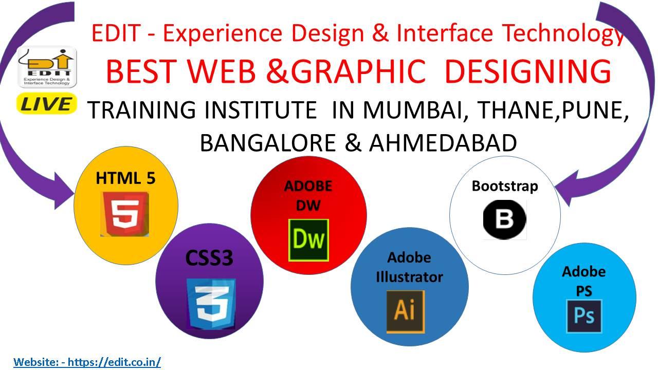 Best UI UX, Graphic, Web, Mobile App Design Course in Mumbai, Thane & Pune