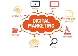 Digital marketing in Noida
