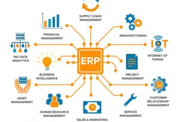 ERP for Machinery Manufacturing