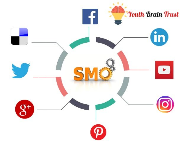 Best SMO Company in Lucknow