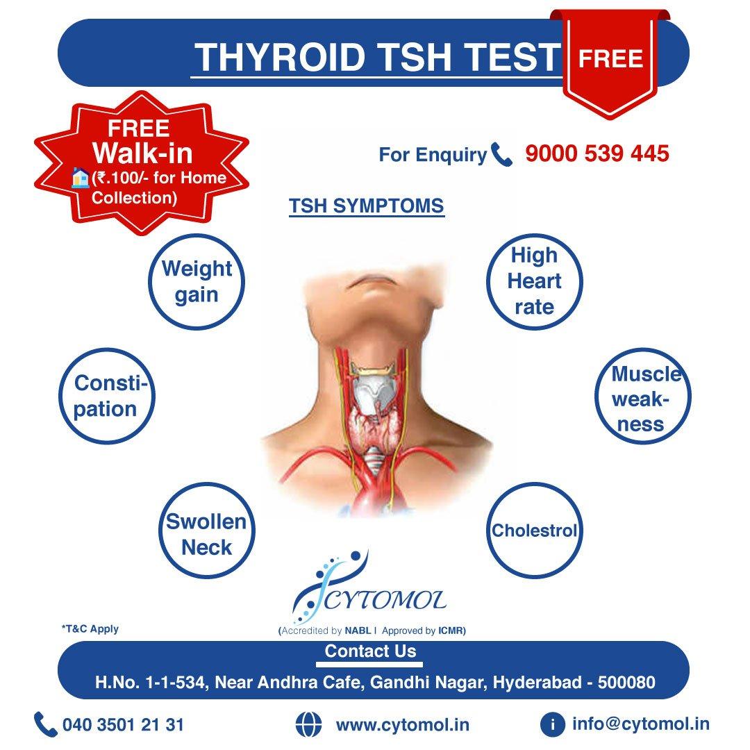 FREE THYROID TEST