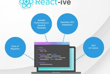 React Native best pick for your business 2021: