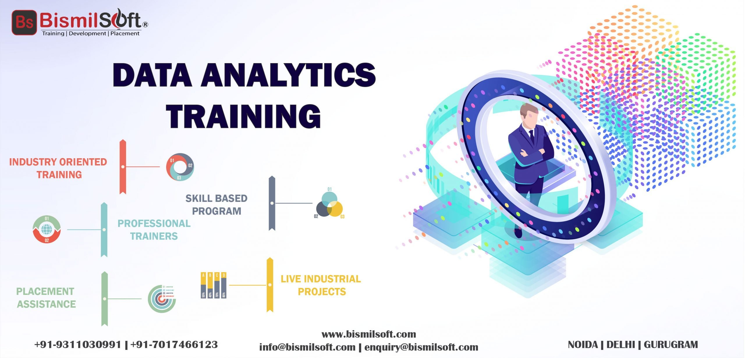 Online Data Analytics Training in India
