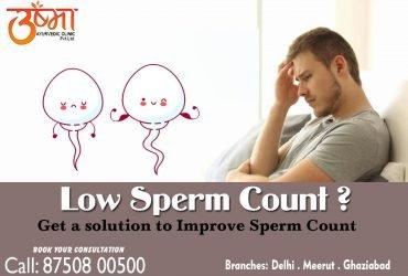 Top Sex Clinic in Delhi | Best Sexologist in Delhi | Usma Clinic