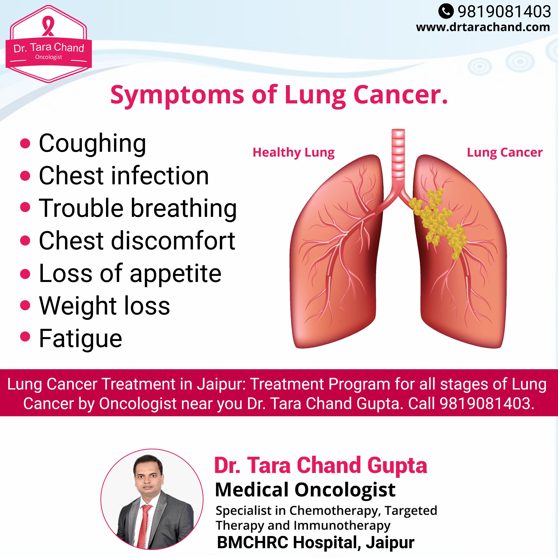 Dr. Tara Chand Gupta, Cancer Specialist in Jaipur