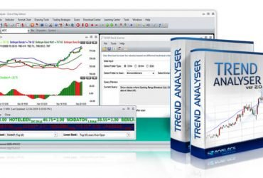 Trend Analyser Best Charting Software