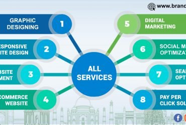 Top 10 Website Designing and Digital Marketing Services Agency in Delhi | Brand Roof Solutions