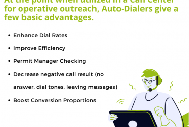 VoIP Dialer Software for call center