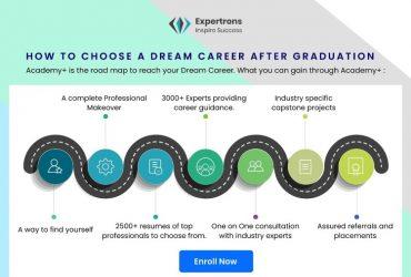 How To Choose A Dream Career